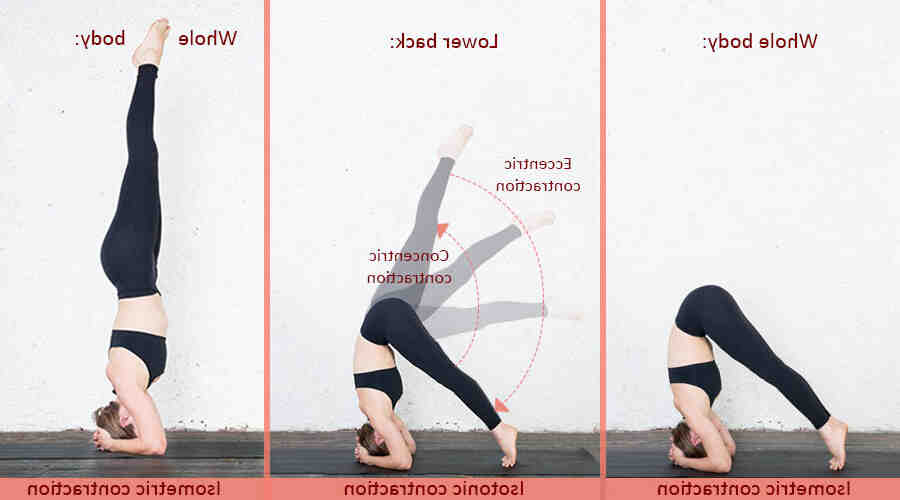 Est-ce que le yoga ameliore la posture ?