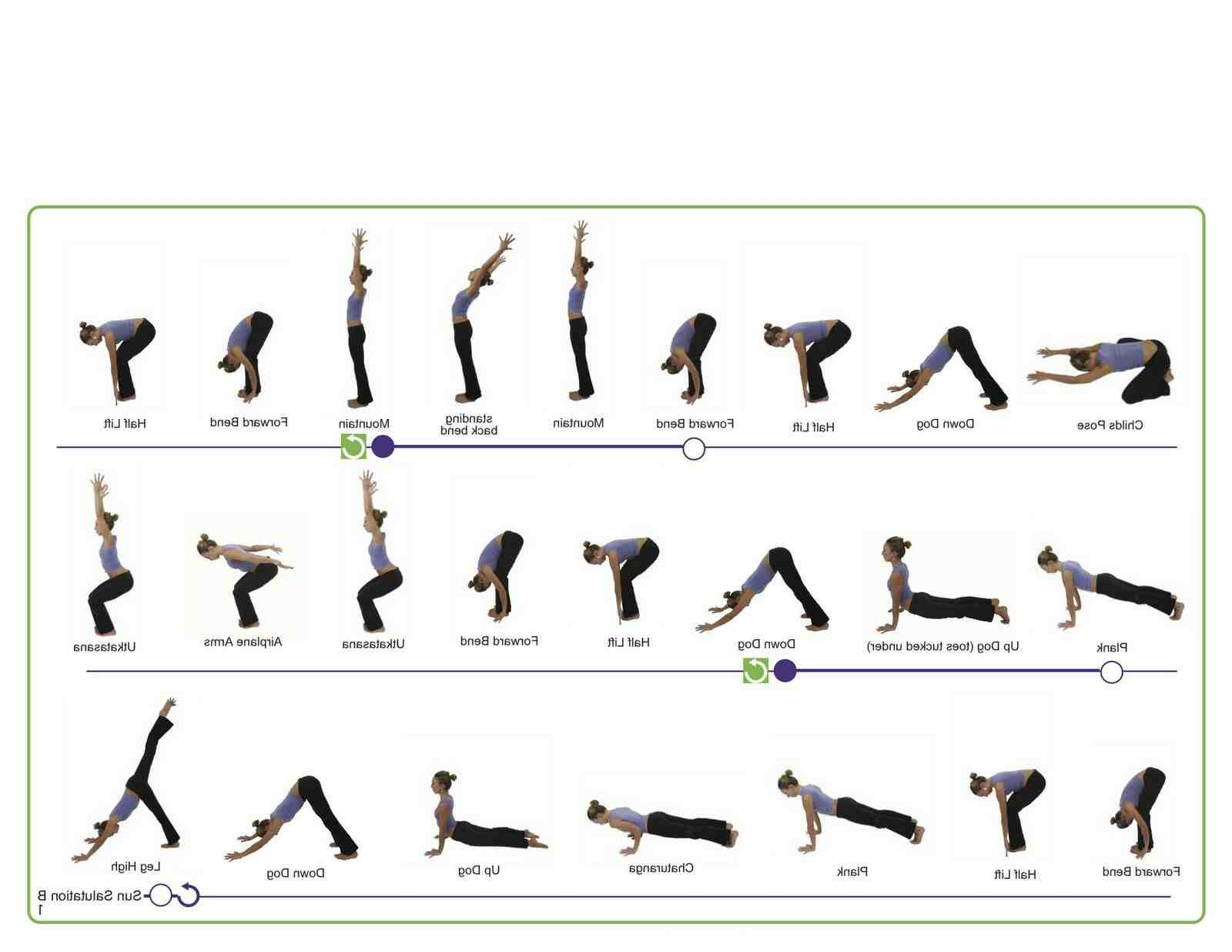 Quel est le Yoga ?